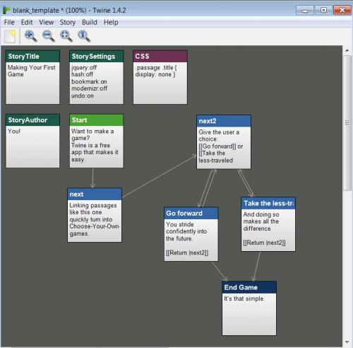 Twine - game creation for non-programmers » NewTribeZ.net ...